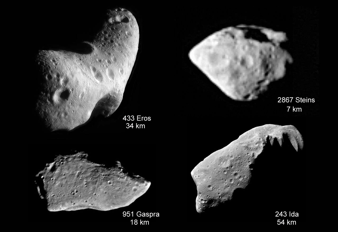 what is the asteroid belt universe today - 880×603