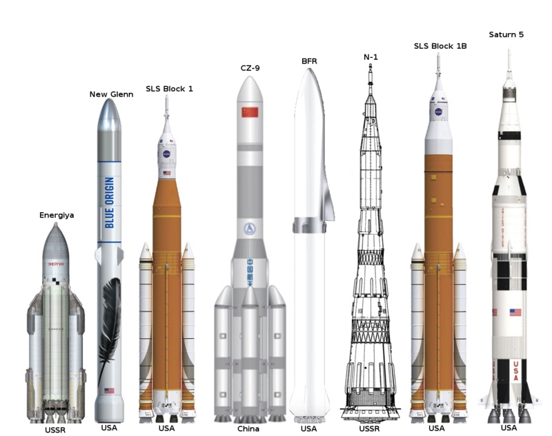 Bfr  Sls  Krk And Long March 9 And Probably In That Order